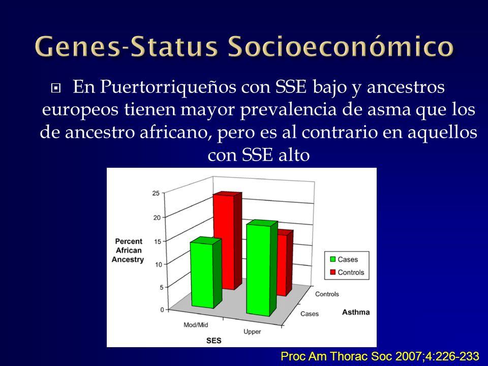 En Puertorriqueños con SSE bajo y ancestros europeos tienen mayor prevalencia de asma que los de ancestro africano, pero es al contrario en aquellos c