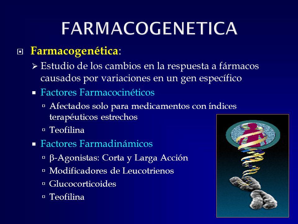 Farmacogenética : Estudio de los cambios en la respuesta a fármacos causados por variaciones en un gen específico Factores Farmacocinéticos Afectados