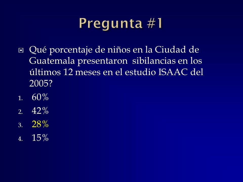 Qué porcentaje de niños en la Ciudad de Guatemala presentaron sibilancias en los últimos 12 meses en el estudio ISAAC del 2005? 1. 60% 2. 42% 3. 28% 4