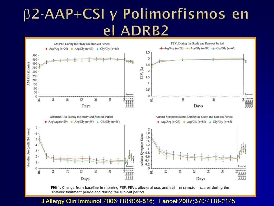 J Allergy Clin Immunol 2006;118:809-816; Lancet 2007;370:2118-2125