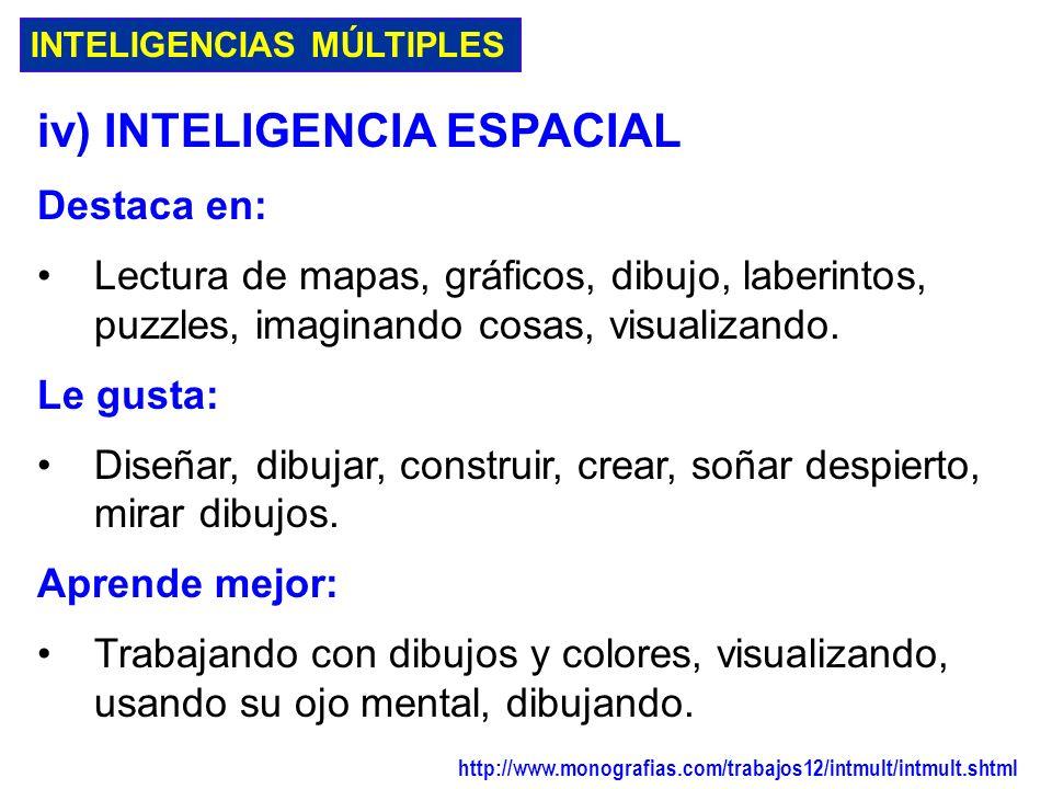INTELIGENCIAS MÚLTIPLES iii) INTELIGENCIA MUSICAL Destaca en: Cantar, reconocer sonidos, recordar melodías, ritmos. Le gusta: Cantar, tararear, tocar