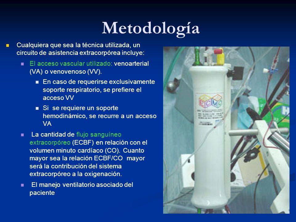 Metodología Cualquiera que sea la técnica utilizada, un circuito de asistencia extracorpórea incluye: El acceso vascular utilizado: venoarterial (VA)
