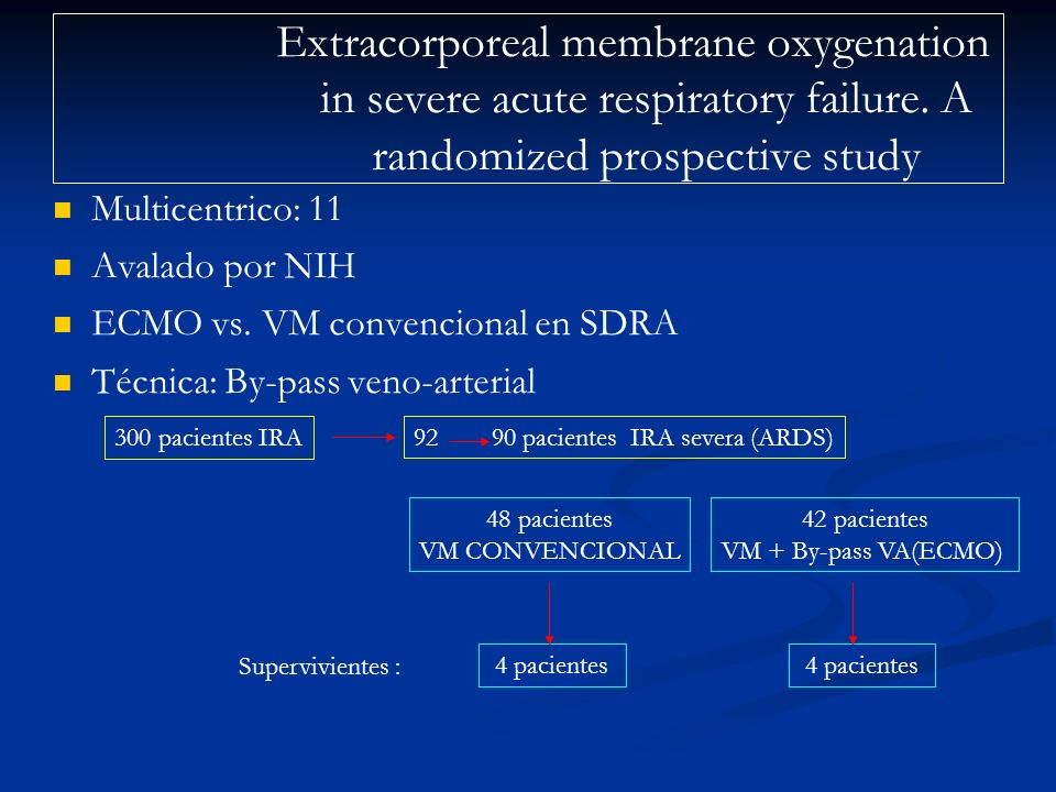 Extracorporeal membrane oxygenation in severe acute respiratory failure. A randomized prospective study Multicentrico: 11 Avalado por NIH ECMO vs. VM