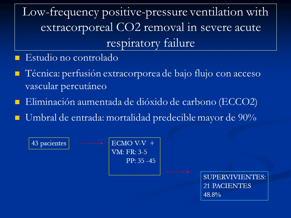 Low-frequency positive-pressure ventilation with extracorporeal CO2 removal in severe acute respiratory failure Estudio no controlado Técnica: perfusi