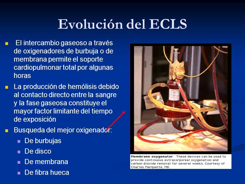 Evolución del ECLS El intercambio gaseoso a través de oxigenadores de burbuja o de membrana permite el soporte cardiopulmonar total por algunas horas