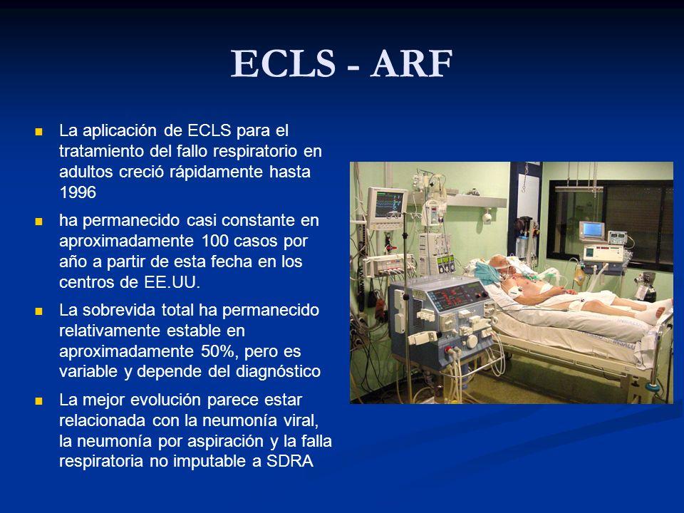ECLS - ARF La aplicación de ECLS para el tratamiento del fallo respiratorio en adultos creció rápidamente hasta 1996 ha permanecido casi constante en