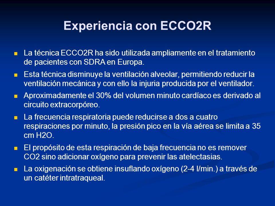 Experiencia con ECCO2R La técnica ECCO2R ha sido utilizada ampliamente en el tratamiento de pacientes con SDRA en Europa. Esta técnica disminuye la ve