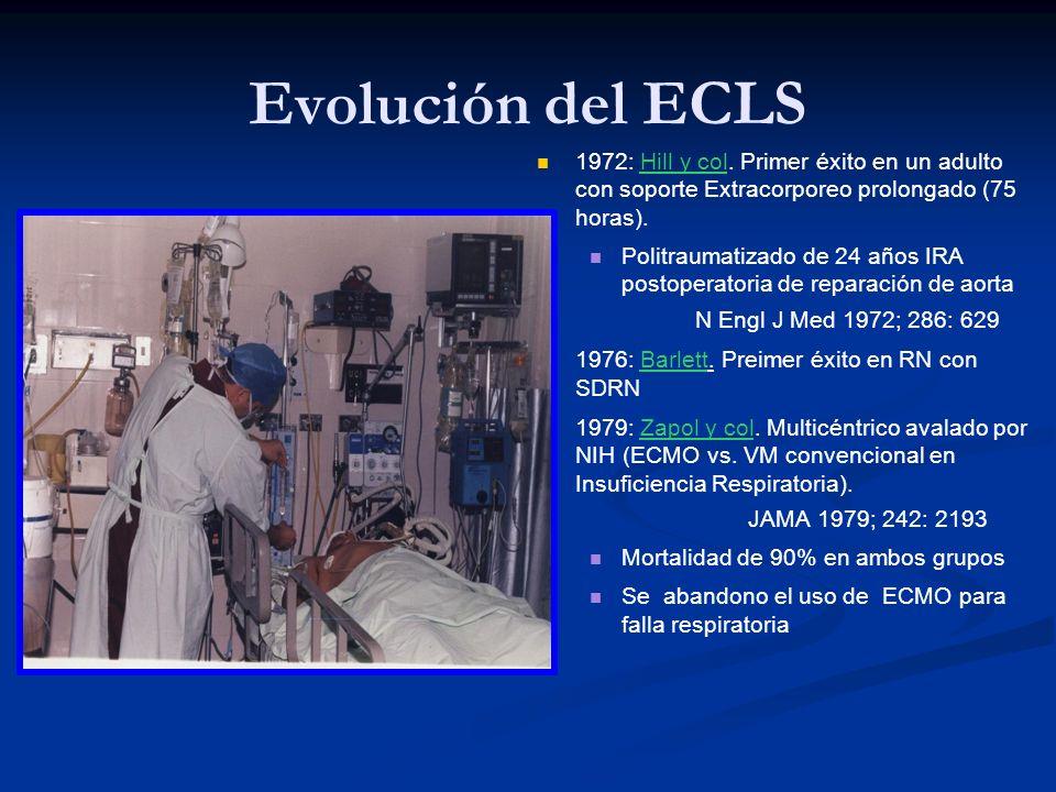 Evolución del ECLS 1972: Hill y col. Primer éxito en un adulto con soporte Extracorporeo prolongado (75 horas). Politraumatizado de 24 años IRA postop
