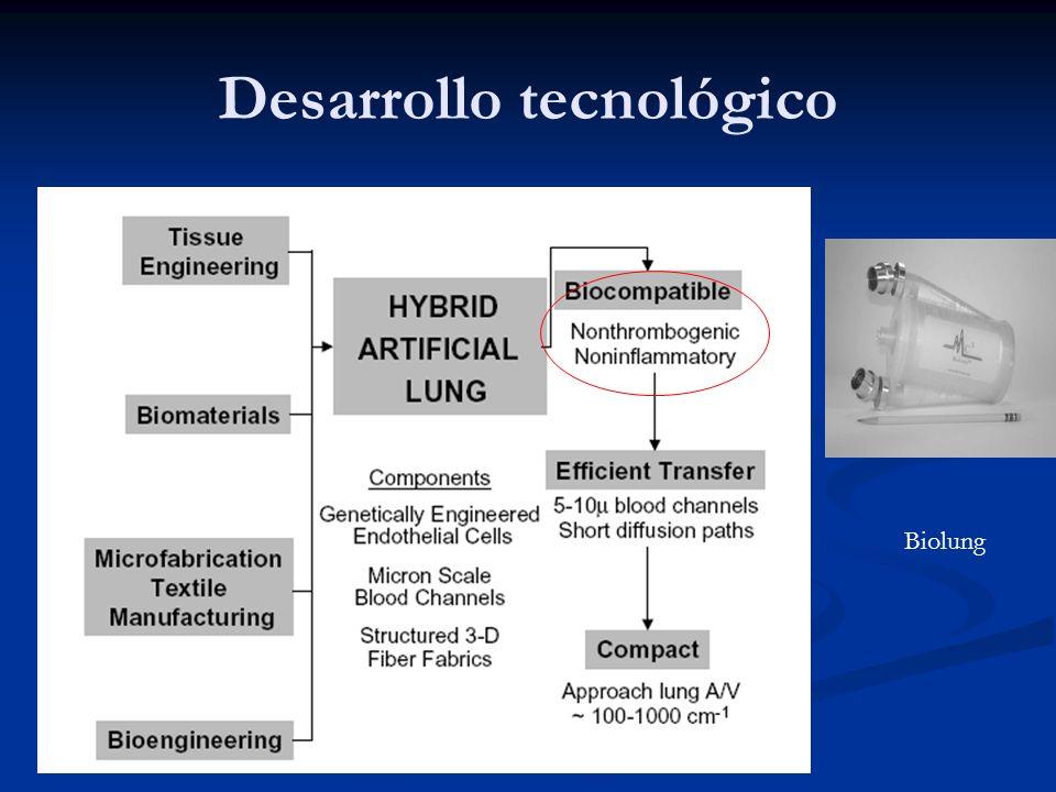 Desarrollo tecnológico Biolung