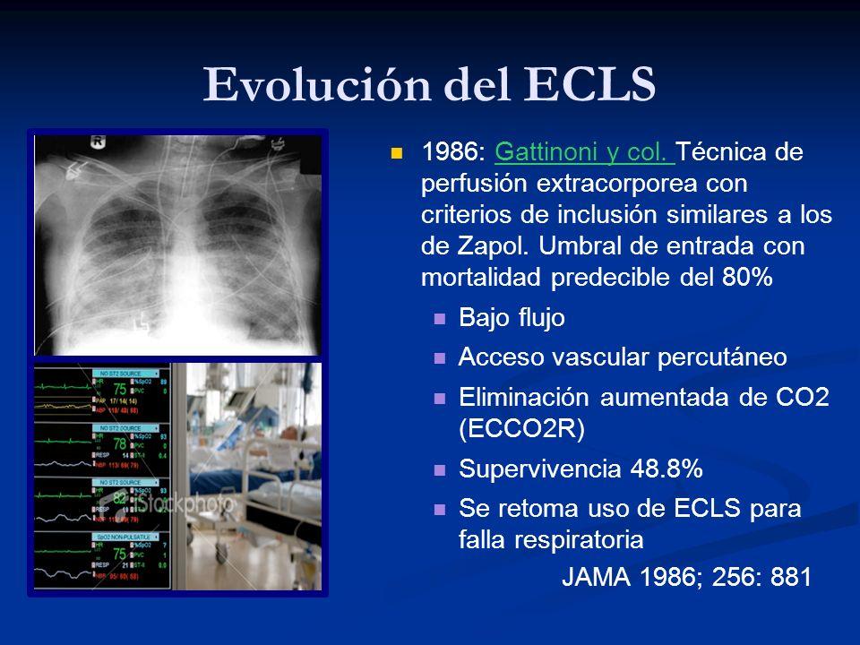 Evolución del ECLS 1986: Gattinoni y col. Técnica de perfusión extracorporea con criterios de inclusión similares a los de Zapol. Umbral de entrada co