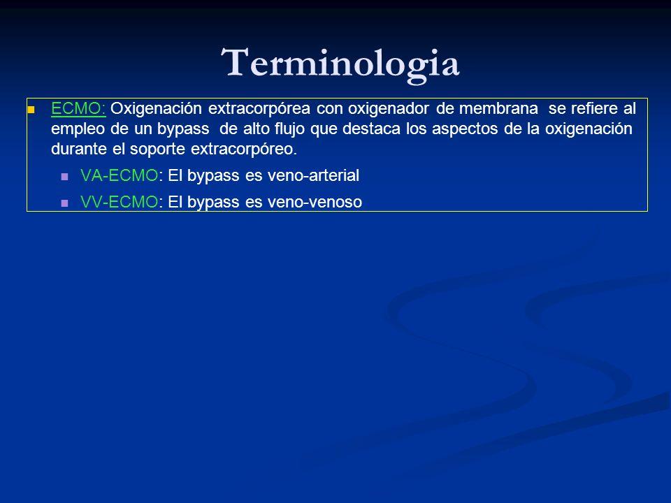 Terminologia ECMO: Oxigenación extracorpórea con oxigenador de membrana se refiere al empleo de un bypass de alto flujo que destaca los aspectos de la