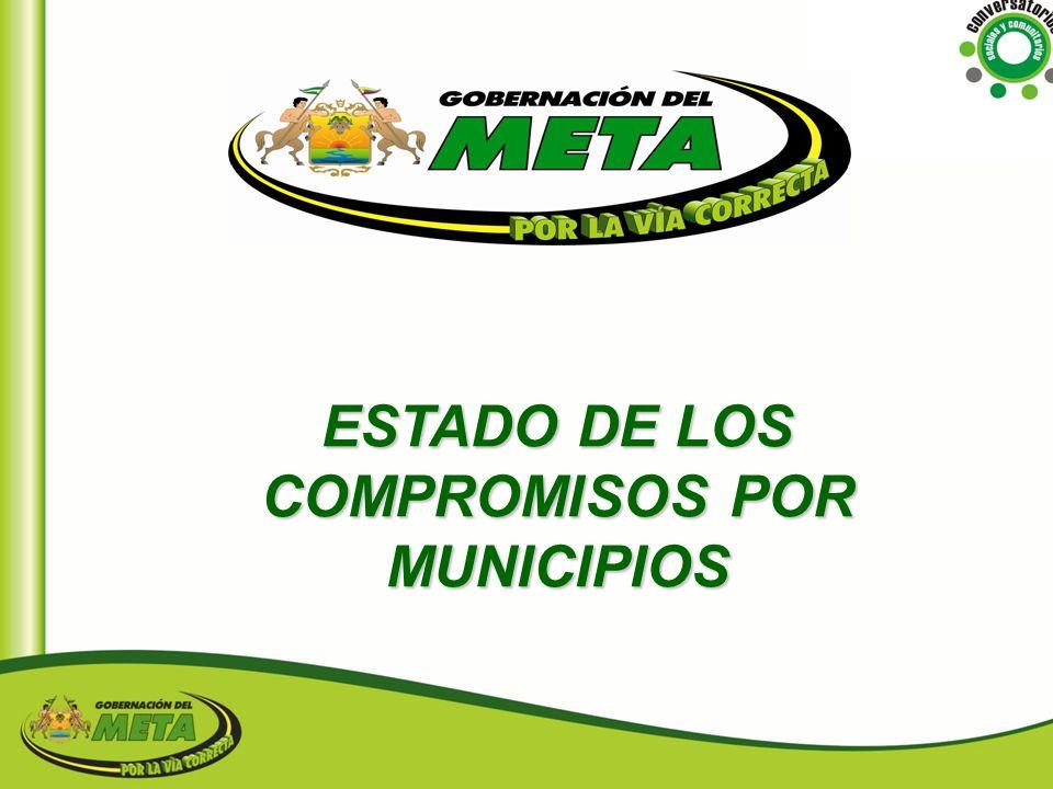INFRAESTRUTURA / CONTRATACION COMPROMISORESPUESTA El gobierno departamental realizará el mejoramiento de 14 Kms (6 Kms se estabilizaran en crudo de castilla y 8 Kms se rehabilitaran) de vías rurales en el municipio EN GESTION Convenio MEJORAMIENTO DE LAS VIAS TERCIARIAS MEDIANTE LA ESTABILIZACIÓN DE BASE CON CRUDO DE CASTILLA MUNICIPIO DE GUAMAL EN EL DEPARTAMENTO DEL META por un valor de $1.224.168.345 La administración departamental entregará el cemento para pavimentar 1 Km de vías urbanas, la alcaldía aporta los materiales complementarios y la comunidad la mano de obra SIN RESPUESTA La administración departamental gestionará recursos para un estudio técnico que permita determinar las obras a adelantar en el río Guamal SIN RESPUESTA La administración departamental conseguirá los recursos para contratar los estudios y diseños del nuevo hospital de Guamal SIN RESPUESTA Idermeta debe incluir los diseños para el polideportivo del Pio XII en el proyecto que se radicará ante Coldeportes EN GESTION La gobernación del Meta realizará un convenio con el municipio para realizar el mejoramiento de la vía que conduce a la vereda Pio XII SIN RESPUESTA