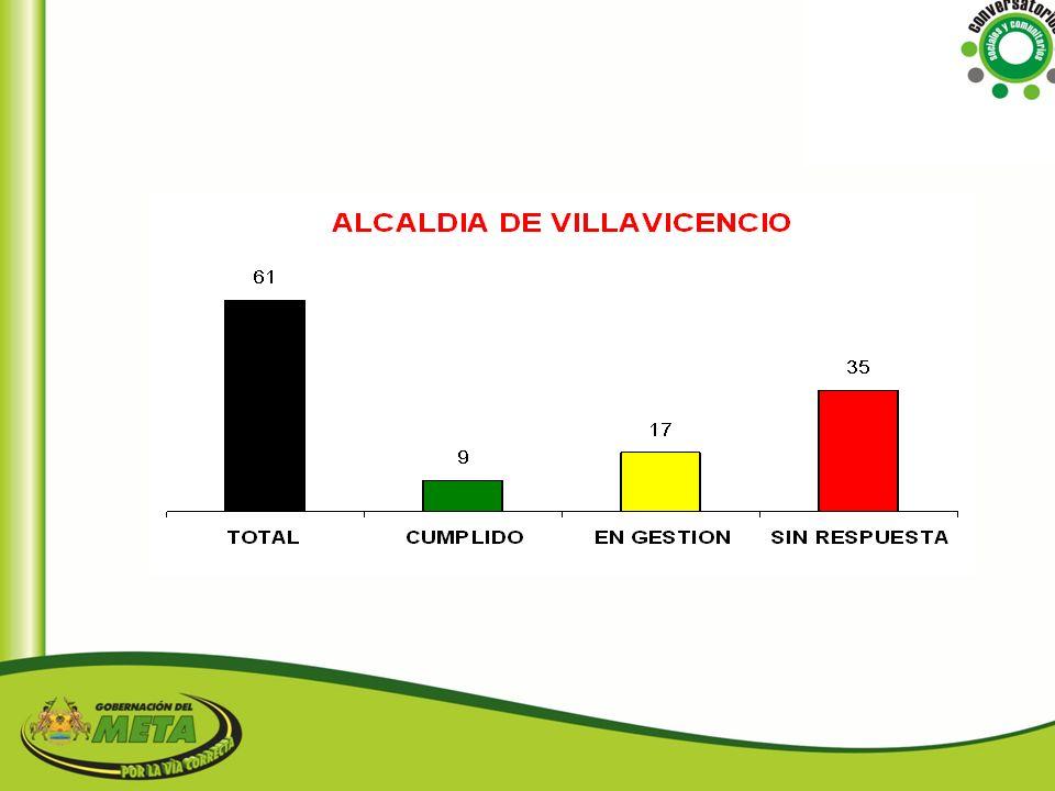 SALUD COMPROMISORESPUESTA La Alcaldía está prestando servicios en el centro de salud de El Morichal.