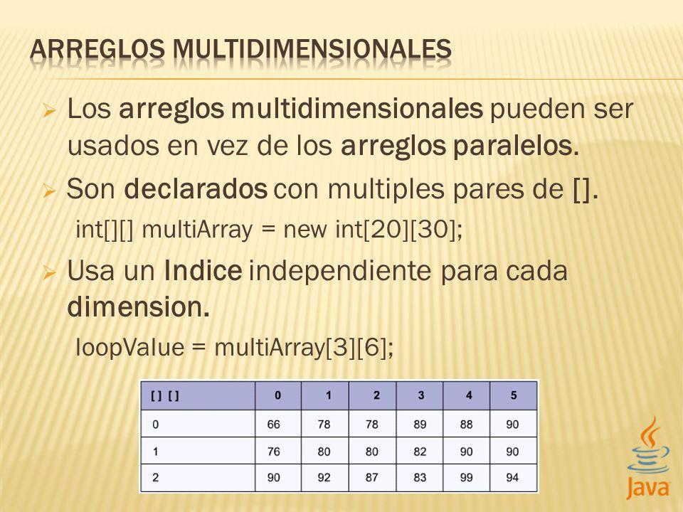 Los arreglos multidimensionales pueden ser usados en vez de los arreglos paralelos. Son declarados con multiples pares de []. int[][] multiArray = new
