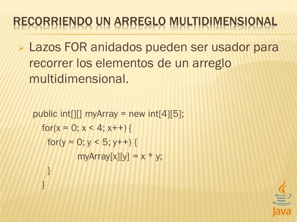 Lazos FOR anidados pueden ser usador para recorrer los elementos de un arreglo multidimensional. public int[][] myArray = new int[4][5]; for(x = 0; x