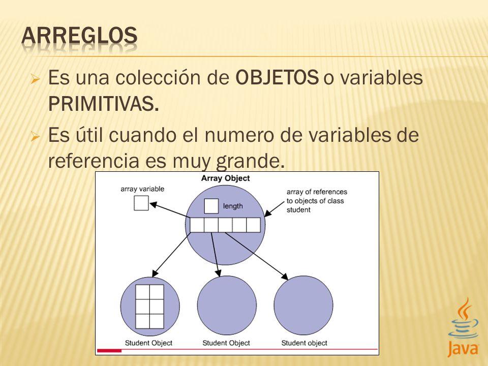 Es una colección de OBJETOS o variables PRIMITIVAS. Es útil cuando el numero de variables de referencia es muy grande.