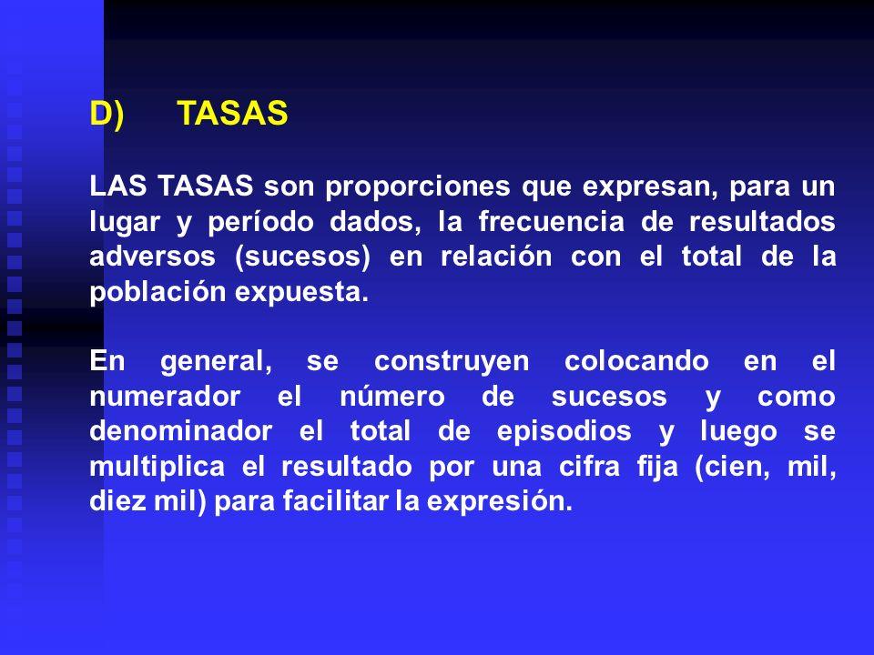 D)TASAS LAS TASAS son proporciones que expresan, para un lugar y período dados, la frecuencia de resultados adversos (sucesos) en relación con el tota