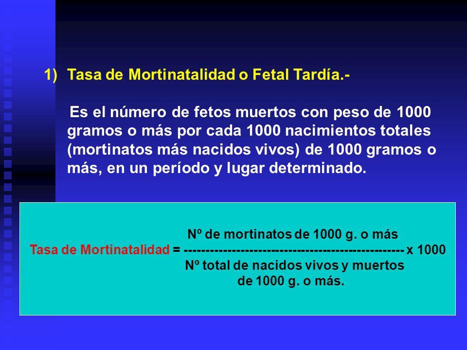 1)Tasa de Mortinatalidad o Fetal Tardía.- Es el número de fetos muertos con peso de 1000 gramos o más por cada 1000 nacimientos totales (mortinatos má