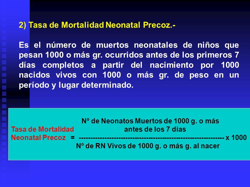 2) Tasa de Mortalidad Neonatal Precoz.- Es el número de muertos neonatales de niños que pesan 1000 o más gr. ocurridos antes de los primeros 7 días co