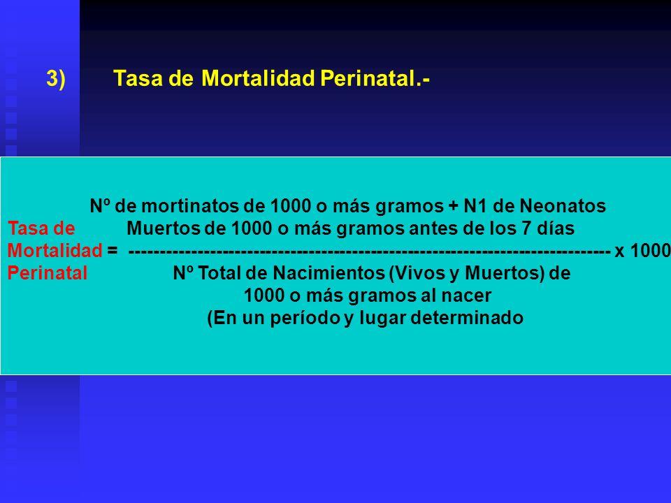 3)Tasa de Mortalidad Perinatal.- Nº de mortinatos de 1000 o más gramos + N1 de Neonatos Tasa de Muertos de 1000 o más gramos antes de los 7 días Morta