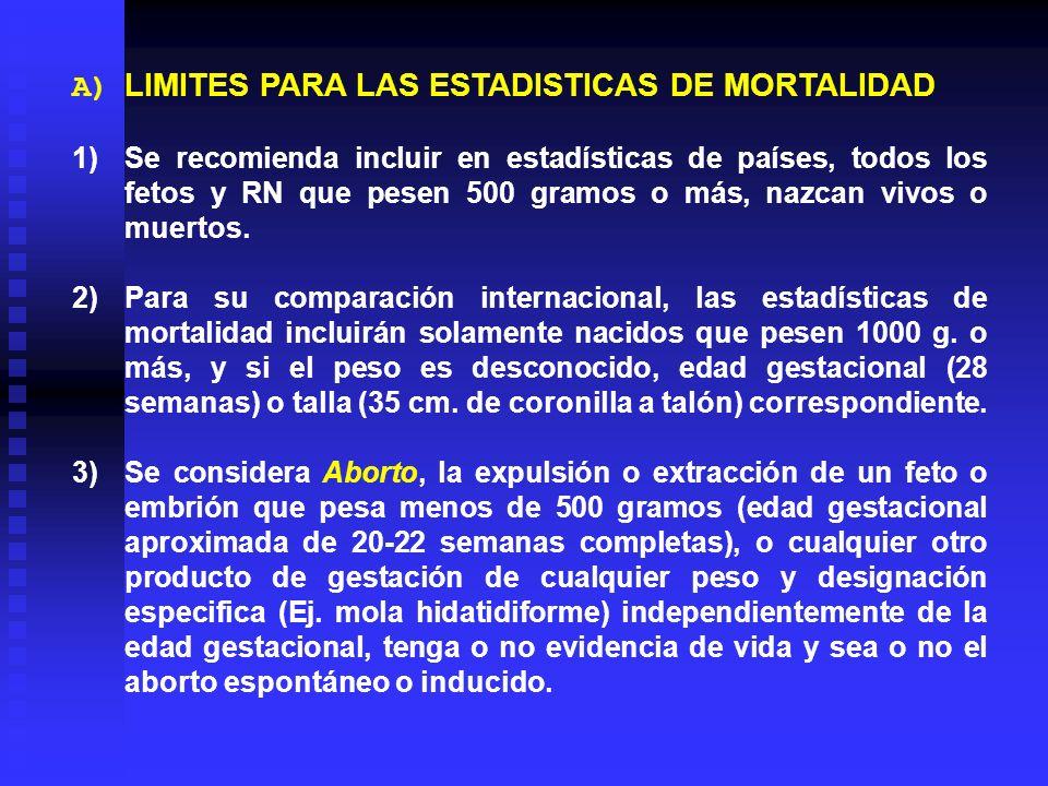 A)LIMITES PARA LAS ESTADISTICAS DE MORTALIDAD 1)Se recomienda incluir en estadísticas de países, todos los fetos y RN que pesen 500 gramos o más, nazc