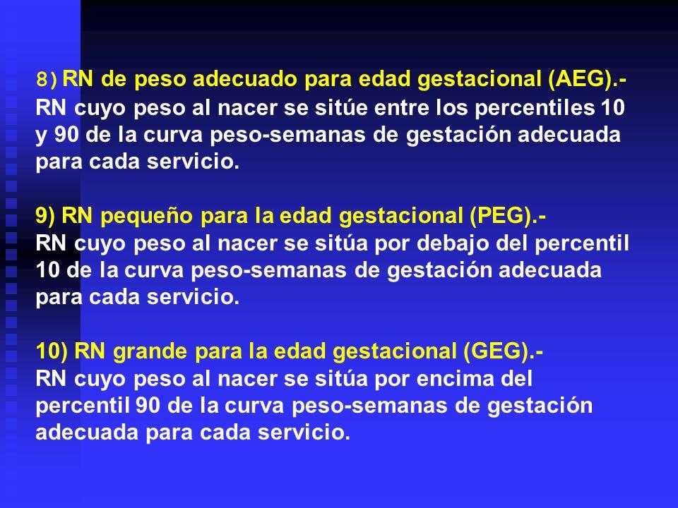 8)RN de peso adecuado para edad gestacional (AEG).- RN cuyo peso al nacer se sitúe entre los percentiles 10 y 90 de la curva peso-semanas de gestación