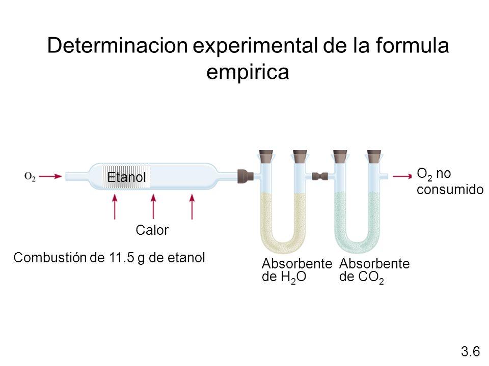 3.6 Combustión de 11.5 g de etanol Etanol O 2 no consumido Calor Absorbente de H 2 O Absorbente de CO 2 Determinacion experimental de la formula empir