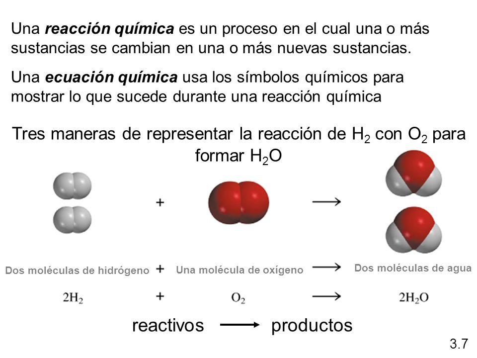 3.7 Tres maneras de representar la reacción de H 2 con O 2 para formar H 2 O Una reacción química es un proceso en el cual una o más sustancias se cam