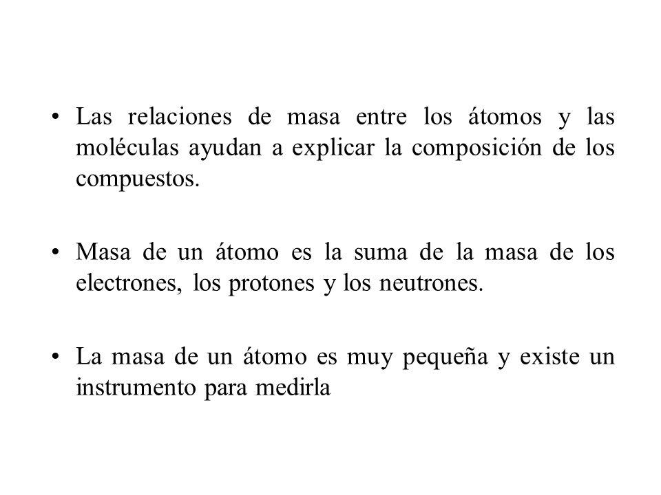 Las relaciones de masa entre los átomos y las moléculas ayudan a explicar la composición de los compuestos. Masa de un átomo es la suma de la masa de