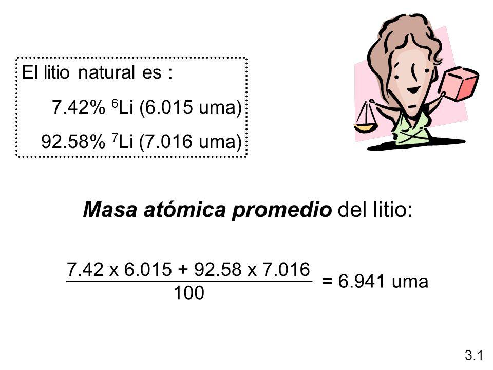 El litio natural es : 7.42% 6 Li (6.015 uma) 92.58% 7 Li (7.016 uma) 7.42 x 6.015 + 92.58 x 7.016 100 = 6.941 uma 3.1 Masa atómica promedio del litio: