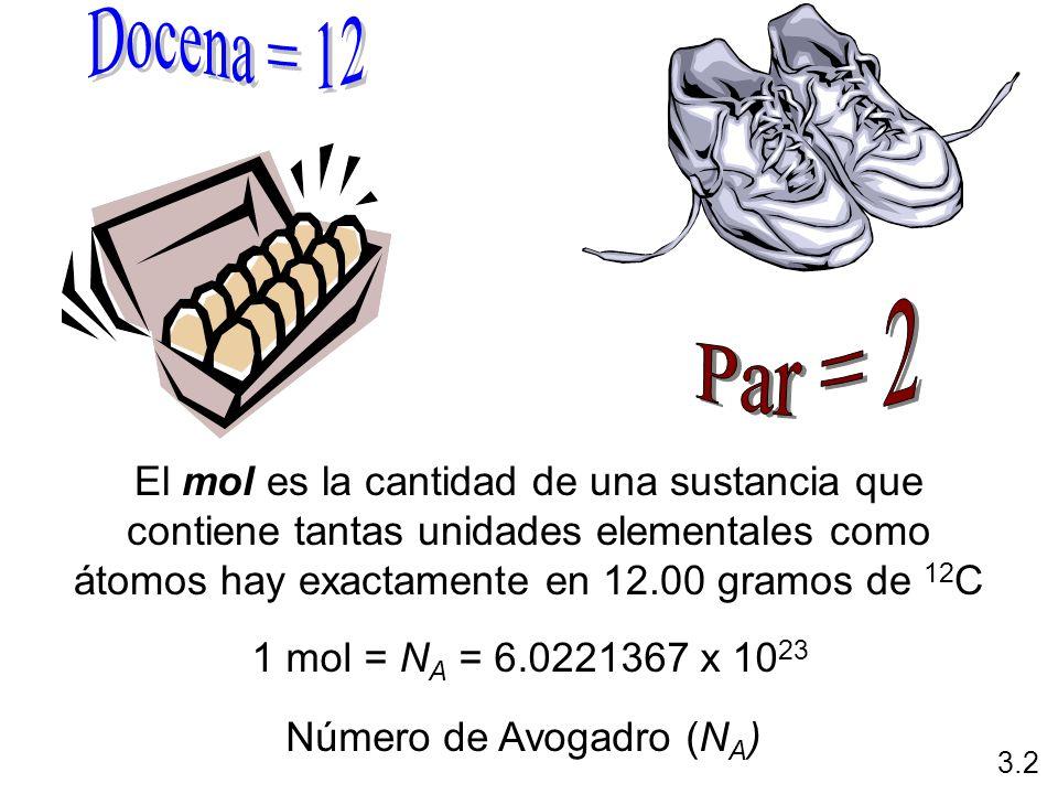 El mol es la cantidad de una sustancia que contiene tantas unidades elementales como átomos hay exactamente en 12.00 gramos de 12 C 3.2 1 mol = N A =