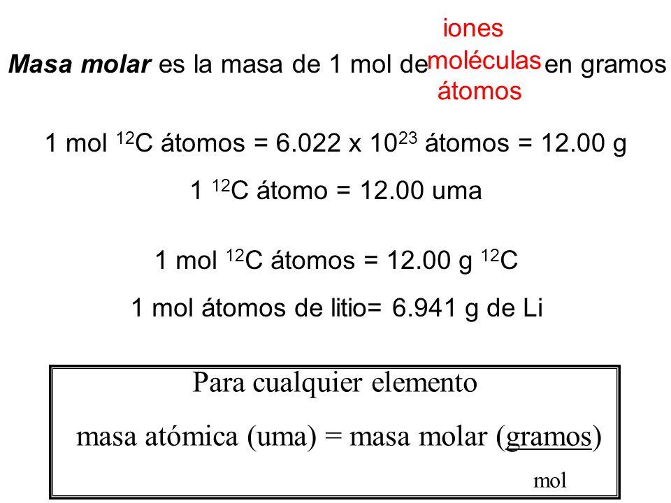Masa molar es la masa de 1 mol de en gramos iones moléculas átomos 1 mol 12 C átomos = 6.022 x 10 23 átomos = 12.00 g 1 12 C átomo = 12.00 uma 1 mol 1
