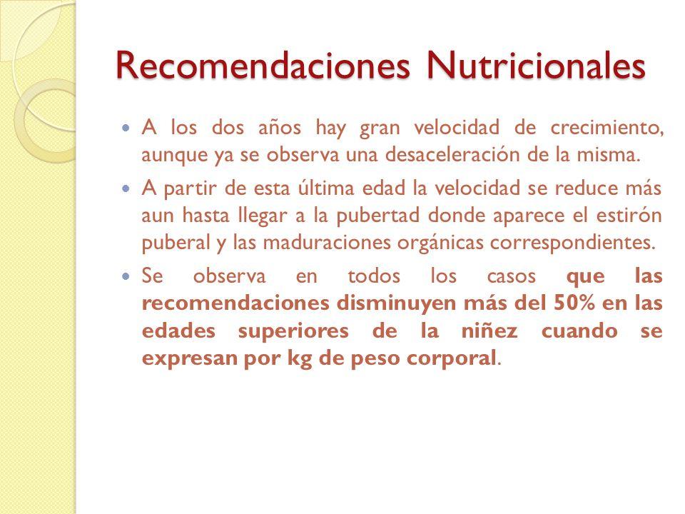 Recomendaciones Nutricionales Energía: o Se observa que desciende muy poco desde el segundo semestre de vida a los tres años, haciéndolo de formas mas evidente desde los seis años.