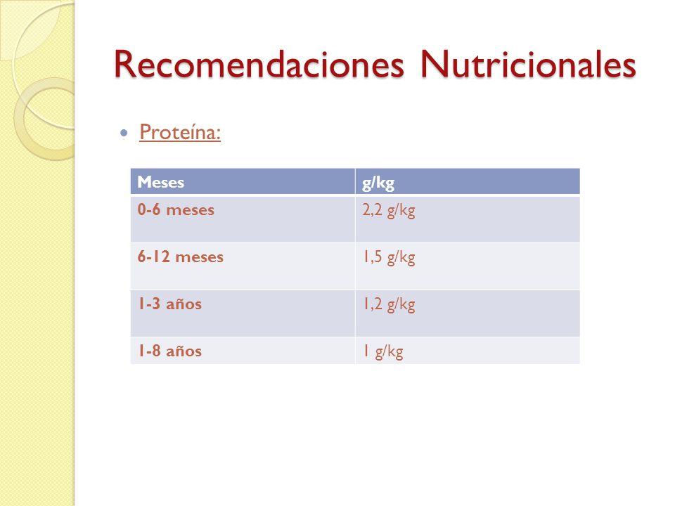 Recomendaciones Nutricionales Proteína: o Existe una equivocada cultura de reforzar la ingesta de alimentos proteicos sobre todo carne y derivados cárnicos en la dieta infantil posiblemente por la idea asociada de que son fundamentales para un buen crecimiento.