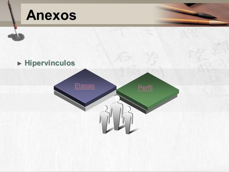 Hipervinculos Hipervinculos Perfil Etapas Anexos