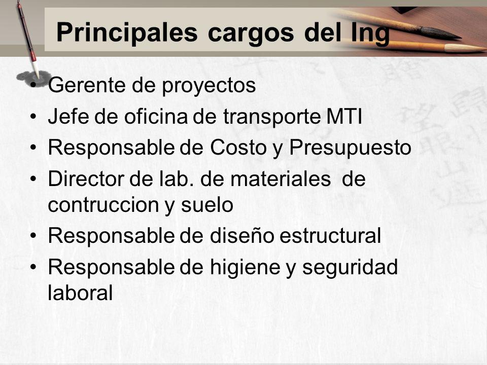 Principales cargos del Ing Gerente de proyectos Jefe de oficina de transporte MTI Responsable de Costo y Presupuesto Director de lab. de materiales de