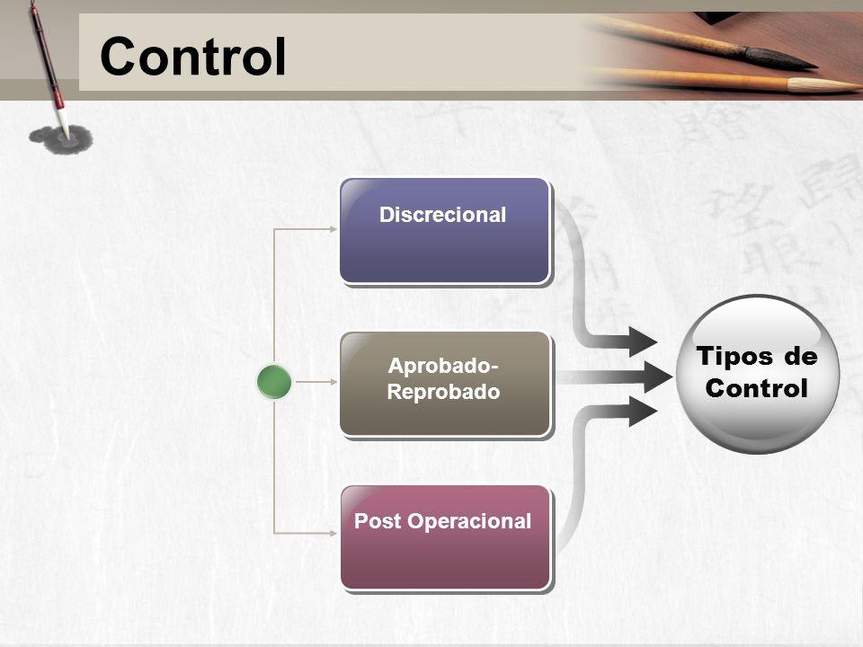 Control Discrecional Aprobado- Reprobado Post Operacional Tipos de Control