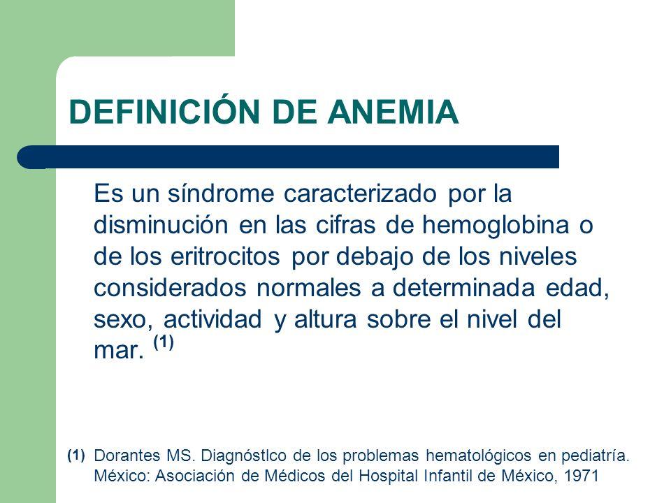 DEFINICIÓN DE ANEMIA Es un síndrome caracterizado por la disminución en las cifras de hemoglobina o de los eritrocitos por debajo de los niveles consi