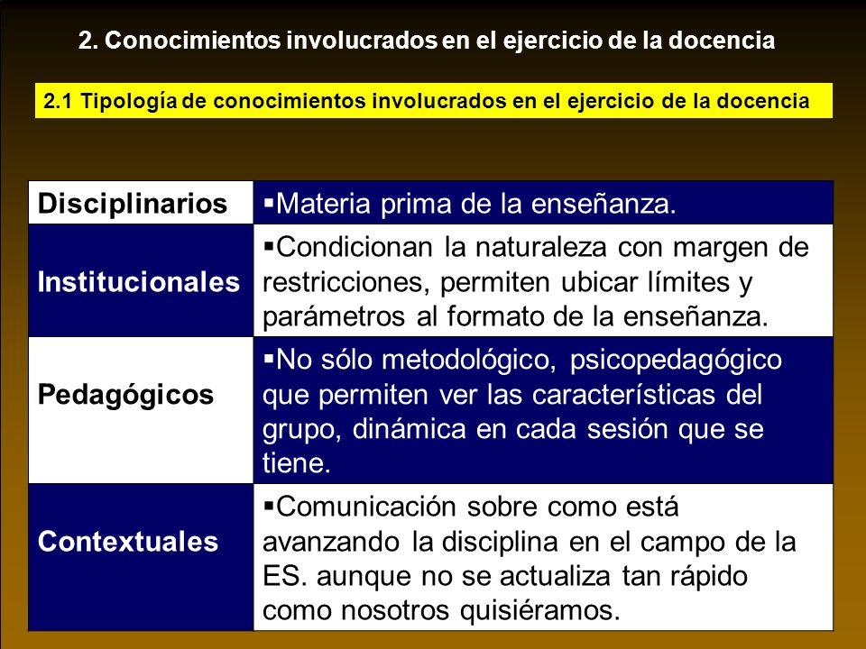 2. Conocimientos involucrados en el ejercicio de la docencia 2.1 Tipología de conocimientos involucrados en el ejercicio de la docencia Disciplinarios