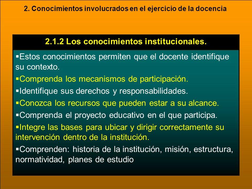 2. Conocimientos involucrados en el ejercicio de la docencia 2.1.2 Los conocimientos institucionales. Estos conocimientos permiten que el docente iden