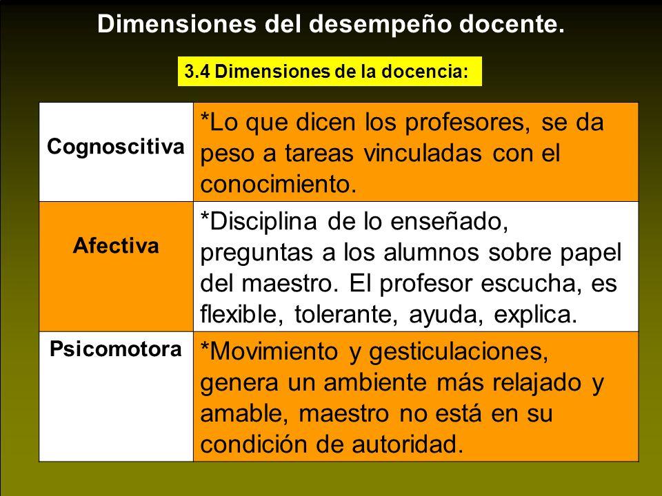 3.4 Dimensiones de la docencia: Cognoscitiva *Lo que dicen los profesores, se da peso a tareas vinculadas con el conocimiento. Afectiva *Disciplina de