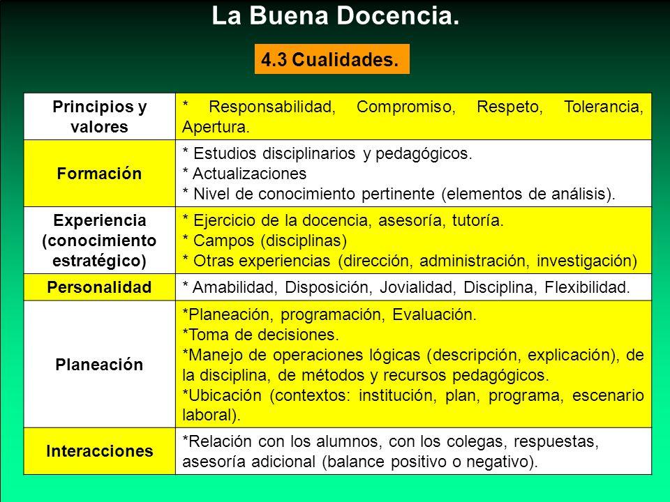 4.3 Cualidades. Principios y valores * Responsabilidad, Compromiso, Respeto, Tolerancia, Apertura. Formación * Estudios disciplinarios y pedagógicos.