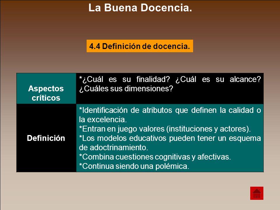 4.4 Definición de docencia. Aspectos críticos *¿Cuál es su finalidad? ¿Cuál es su alcance? ¿Cuáles sus dimensiones? Definición *Identificación de atri