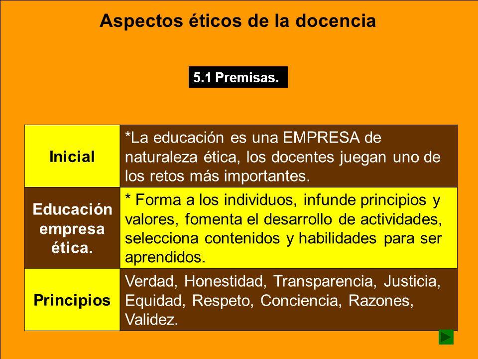5.1 Premisas. Inicial *La educación es una EMPRESA de naturaleza ética, los docentes juegan uno de los retos más importantes. Educación empresa ética.