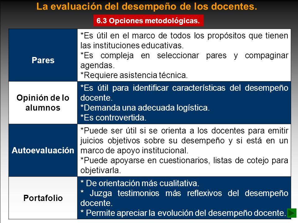 6.3 Opciones metodológicas. Pares *Es útil en el marco de todos los propósitos que tienen las instituciones educativas. *Es compleja en seleccionar pa