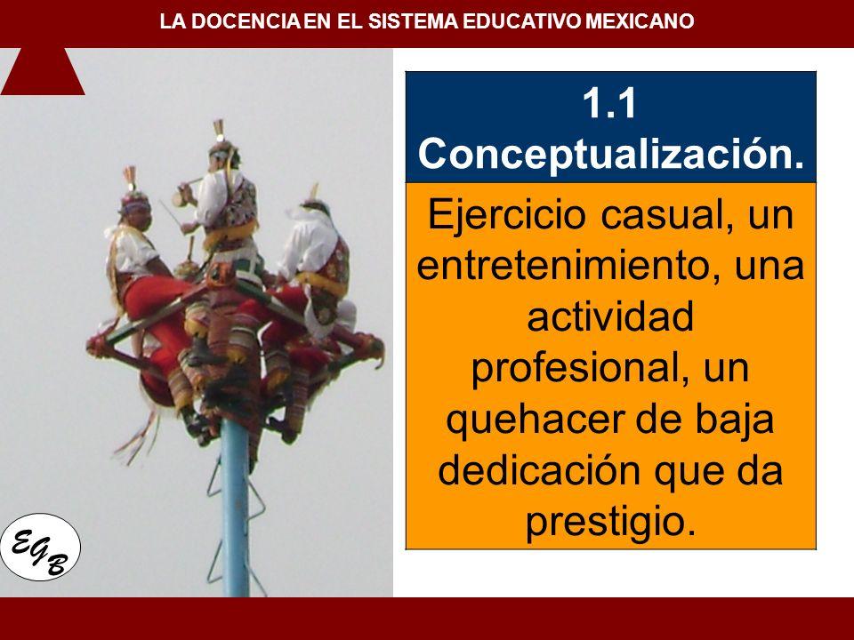 1.1 Conceptualización. Ejercicio casual, un entretenimiento, una actividad profesional, un quehacer de baja dedicación que da prestigio. 1. Conceptual
