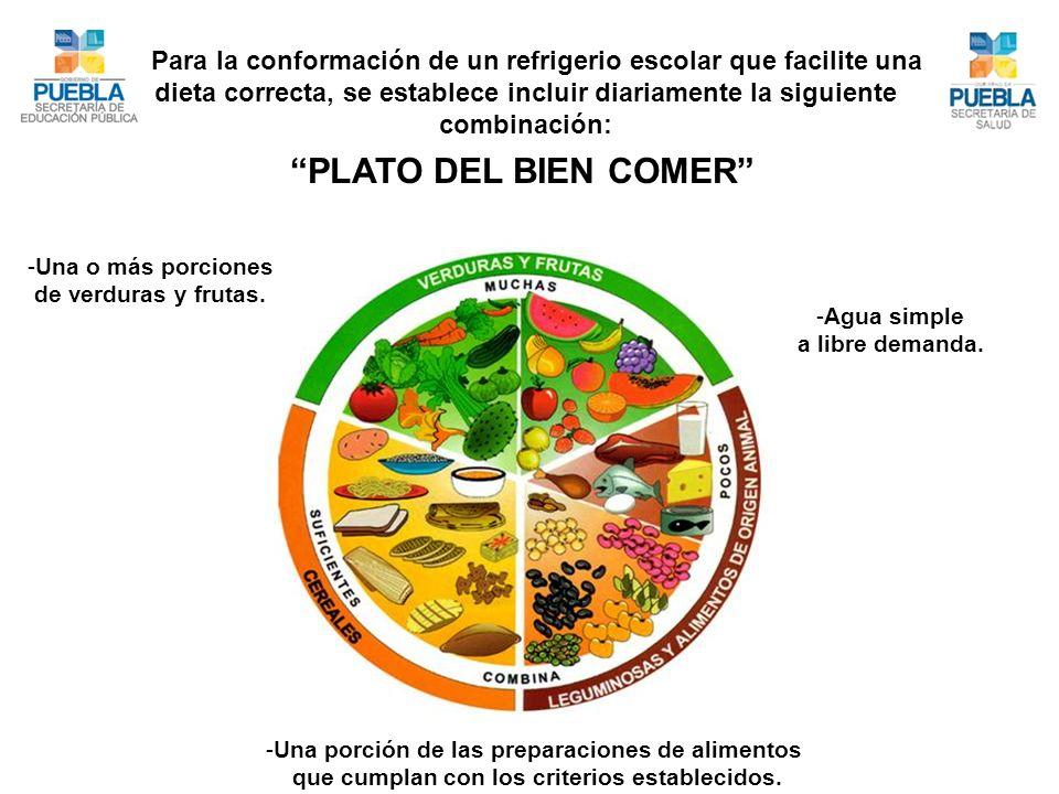 Para la conformación de un refrigerio escolar que facilite una dieta correcta, se establece incluir diariamente la siguiente combinación: -Una o más p