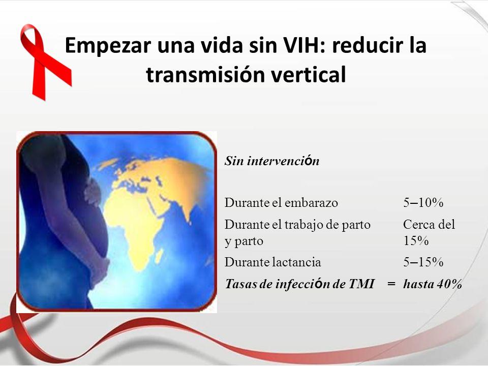 Empezar una vida sin VIH: reducir la transmisión vertical Sin intervenci ó n Durante el embarazo 5 – 10% Durante el trabajo de parto y parto Cerca del