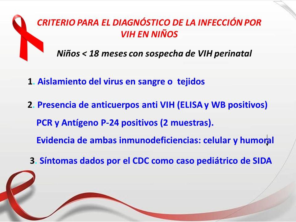 CRITERIO PARA EL DIAGNÓSTICO DE LA INFECCIÓN POR VIH EN NIÑOS Niños < 18 meses con sospecha de VIH perinatal 1. Aislamiento del virus en sangre o teji