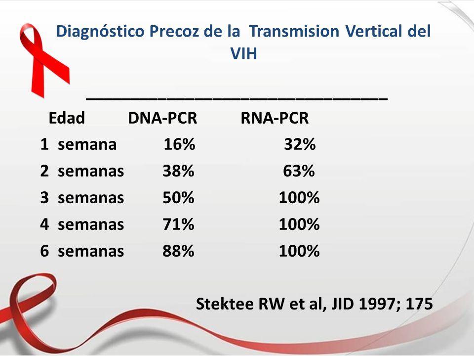 Diagnóstico Precoz de la Transmision Vertical del VIH _________________________________ Edad DNA-PCR RNA-PCR 1 semana 16% 32% 2 semanas 38% 63% 3 sema